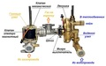 Ремонт газовых колонок. - Изображение #2, Объявление #1660769